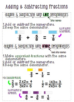 Adding & Subtracting Fractions Anchor