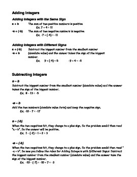 Adding & Subtracting Integers Cheat Sheet