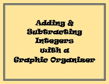 Adding & Subtracting Integers Graphic Organizer - Visual M