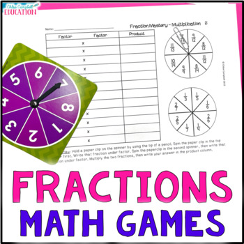 Adding Fractions, Subtracting, Multiplying, Dividing Fract