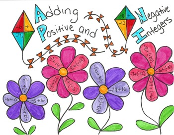 Adding and Subtracting Integers Coloring Page