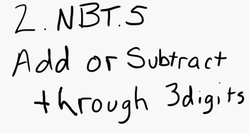 Adding and Subtracting through 3 digits - Video