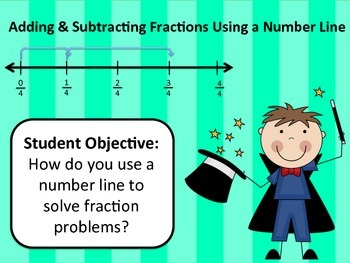 Adding and Subtraction Fractions on a Number Line