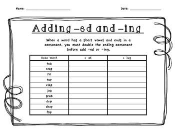 Adding -ed or -ing to CVC Pattern Words