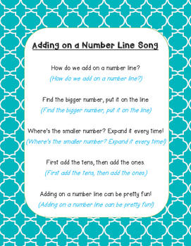 Adding on a Number Line {SONG}
