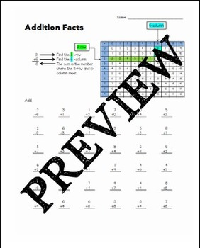 Addition (1-Digit Numbers) Math Worksheet