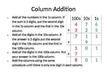 Addition Algorithms Mini-Posters (Color)