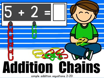 Addition Chains 1-20