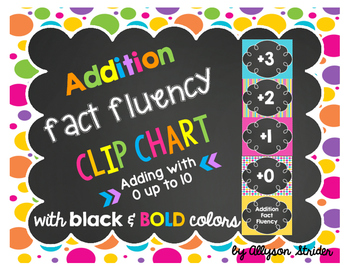 Addition Fact Fluency Clip Chart - Bright & Bold w/ Chalkboard
