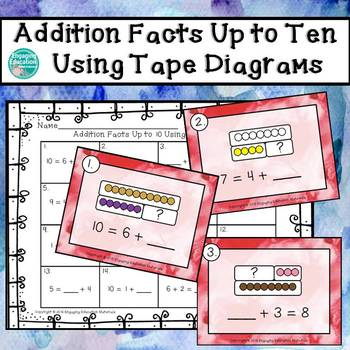 Addition Facts Up to Ten Using Tape Diagrams