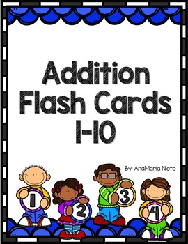 Addition Flash Cards (1-10)