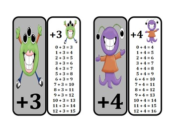 Addition Fact Rings (Monster Themed)