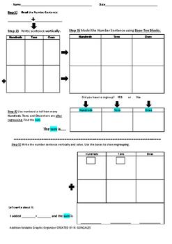 Addition Graphic Organizer regrouping Base ten Blocks to t