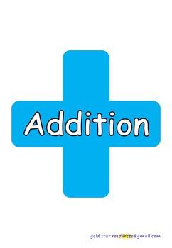 Addition Keywords on Blue Add Shapes for Display
