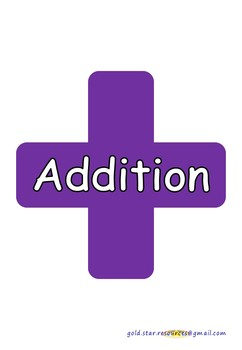 Addition Keywords on Purple Add Shapes for Display