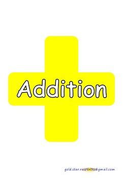 Addition Keywords on Yellow Add Shapes for Display