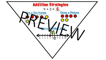 Addition Strategies Banner