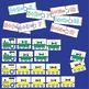 Addition Strategies - Counting On
