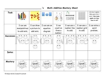 Addition Strategies Student Mastery Sheet