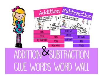 Addition& Subtraction Clue Word Wall Posters and Cards