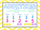 Addition & Subtraction Posters (Common Core Aligned)