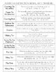 Addition & Subtraction Strategies Mental Math Cheat Sheet