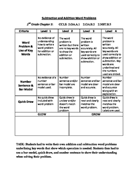 Addition/Subtraction Word Problems Rubric