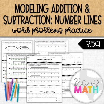 Addition & Subtraction Word Problems using NUMBER LINES Pr