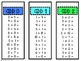 Addition, Subtraction, and Multiplication Rings