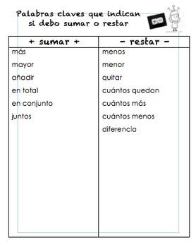 Addition & Subtraction key words / Palabras para resolució
