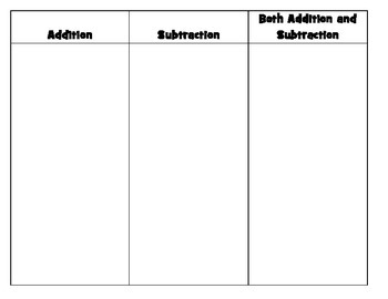 Addition, Subtraction, or Both Operation Sort