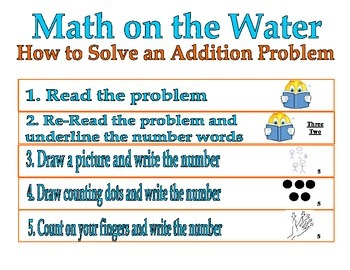 Addition Word Problem Solving Steps