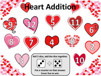 Addition and Subtraction Dice Games Bundle