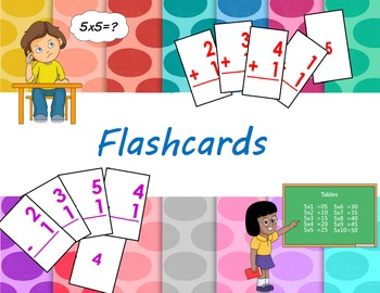 Addition and Subtraction Flashcards (0-12)