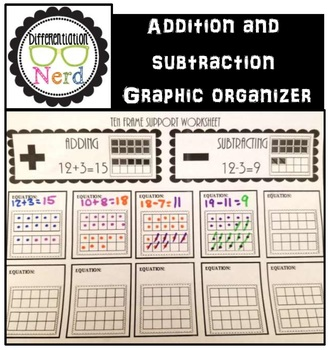 Addition and Subtraction Graphic Organizer