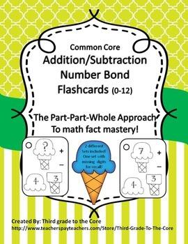 Addition and Subtraction Number Bond Flashcards - Part Par