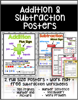 Addition and Subtraction Poster
