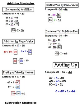 Addition and Subtraction Strategies Cheat Sheet