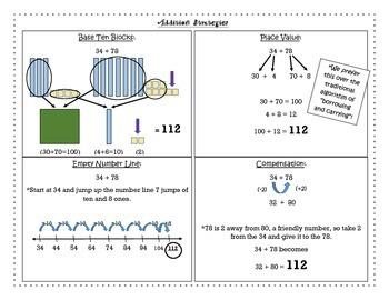 Addition and Subtraction Strategies Homework Helper