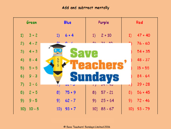 Addition and subtraction lesson plans, worksheets and more