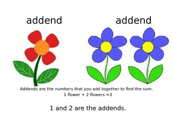 Addition with 3 Addends Editable