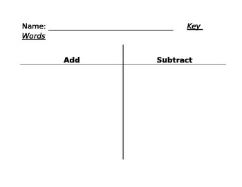 Addition/Subtraction Key Words Cut & Paste Activity- Editable