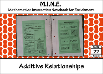 Additive Relationships Notes and Activity