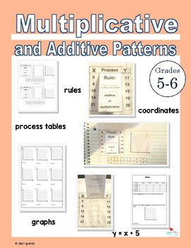 Additive and Multiplicative Patterns