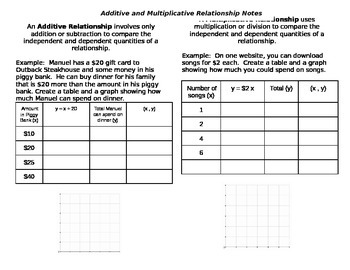 Additive and Multiplicative Relationships Notes (TEKS 6.6C)