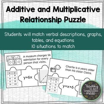 Additive and Multiplicative Relationships Tables, Graphs,