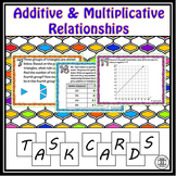 Additive and Multiplicative Relationships Task Cards