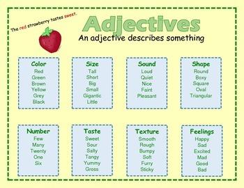 Adjectives Handout/Poster