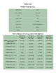 Adjectives PowerPoint Lesson & Activity Worksheet