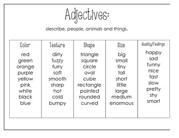 Adjectives Reference List